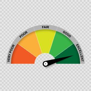 credit score important